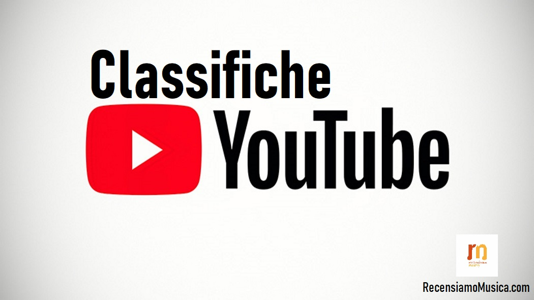Classifiche videoclip YouTube
