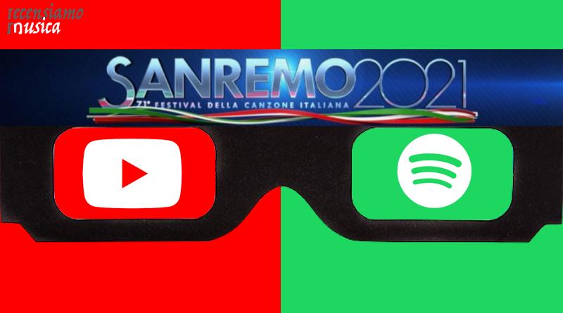 Sanremo2021